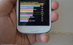 Samsung Galaxy S3 - 0031