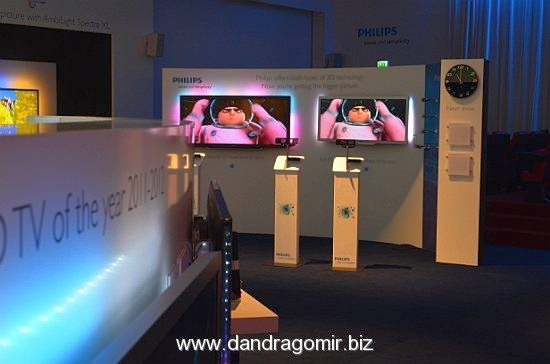 TV Philips 3D, pasiv sau activ