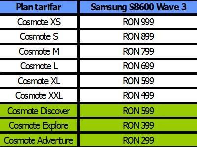 Samsung WAve 3 pret