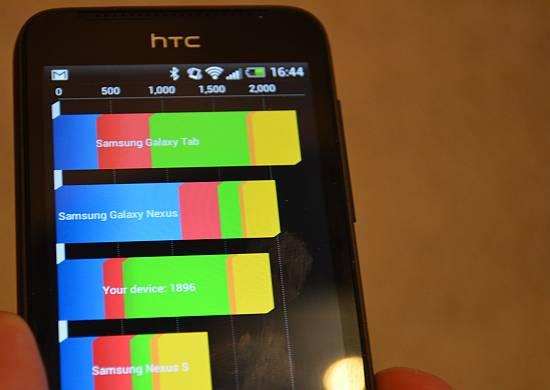 HTC One V - benchmark