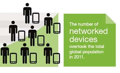 Ericsson - tehnologie si educatie