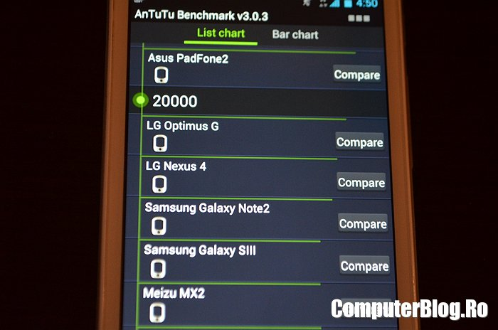 Asus Padfone 2 - benchmark