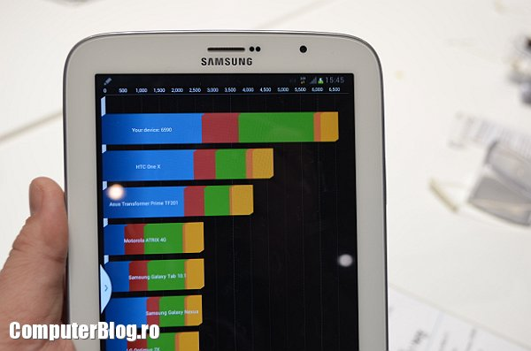 Samsung Galaxy Note 8.0 hands on - benchmark
