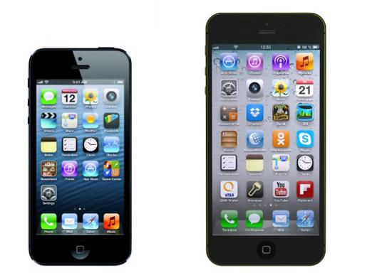 iphone 5s - dimensiuni