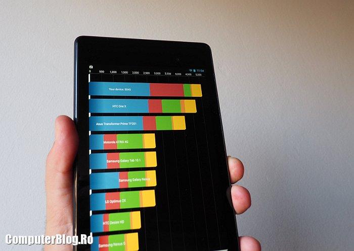 Nexus 7 2013 benchmark de performanță