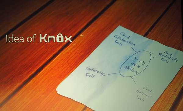 Samsung Knox - the idea