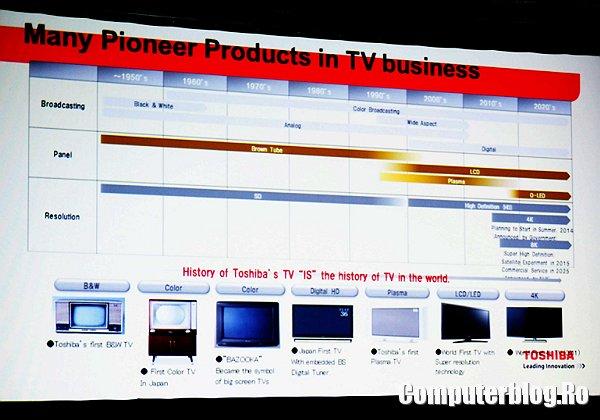 Toshiba TV history