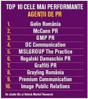 Top 1.Top