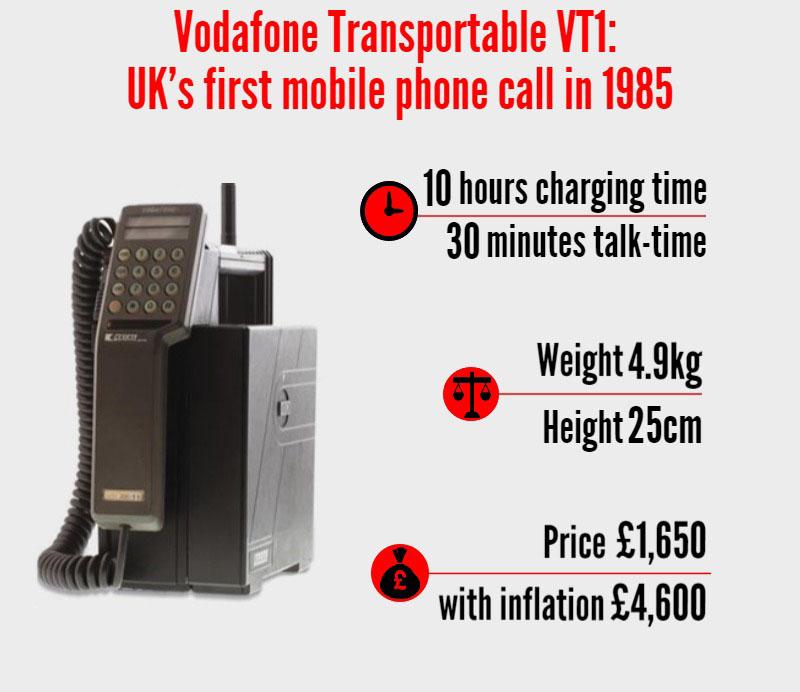"Telefonul ""transportabil"" Vodafone - 1985"