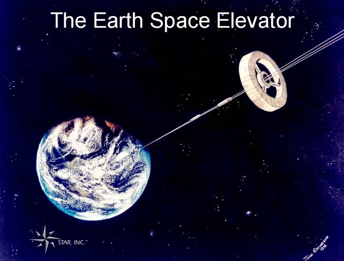 Luna Elevator concept
