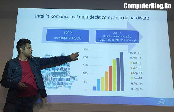 Intel in Romania (5)