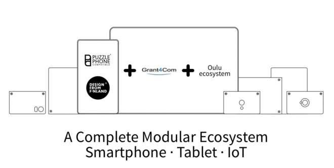PuzzlePhone-ecosystem