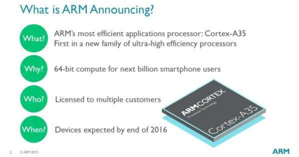 ARM Cortex-35