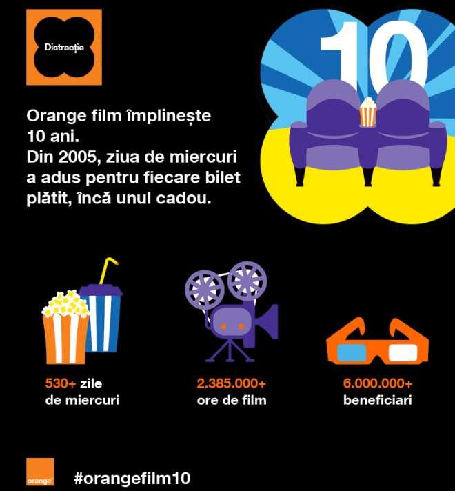 #Orangefilm10