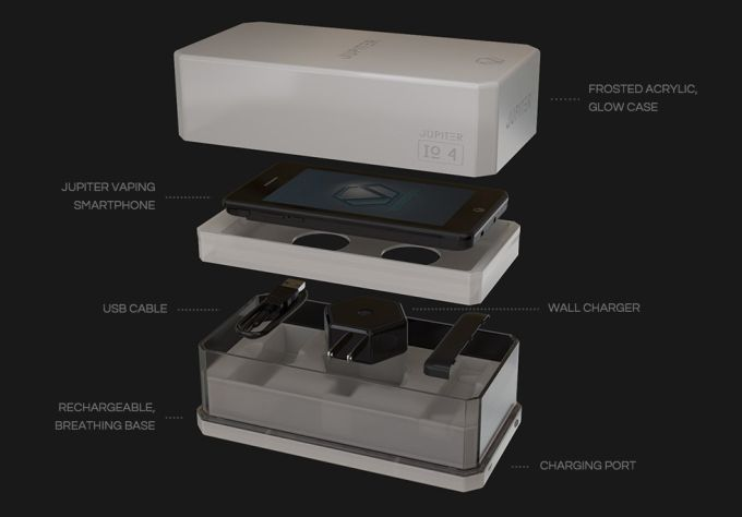 smartphone-tigara-electronica-cutia