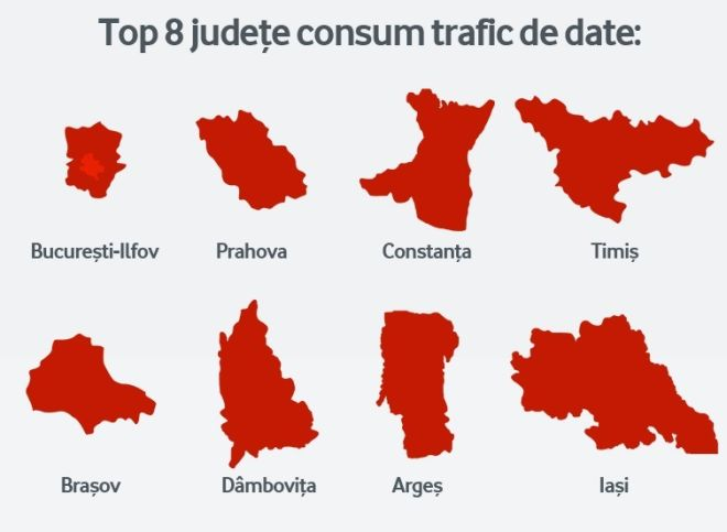 infographic_Vodafone Romania_Weekend internet nelimitat gratuit_13-14 februarie 2016