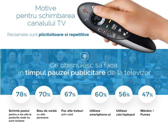 studiu publicitate tv