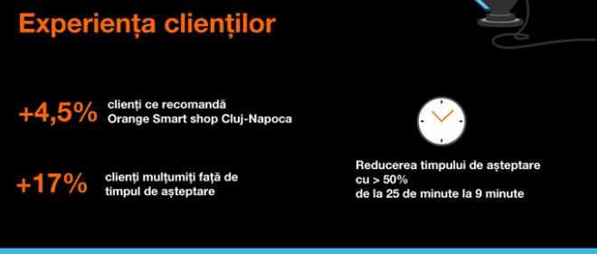 infografic smart shop Cluj-Napoca (1)