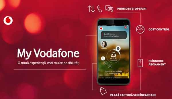 myvodafone app premii