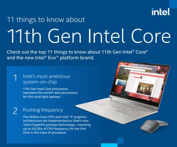 intel generatia 11