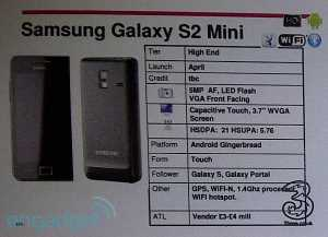 Samsung galaxy s II mini